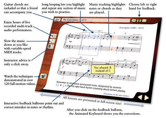 Beginning And Intermediate Piano Lesson Software In One Bundle
